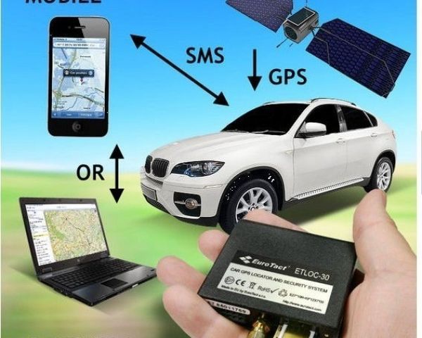 Gps Tracking Device For Car >> The Abc Of Using Vehicle Tracking Device Eureka Africa Blog
