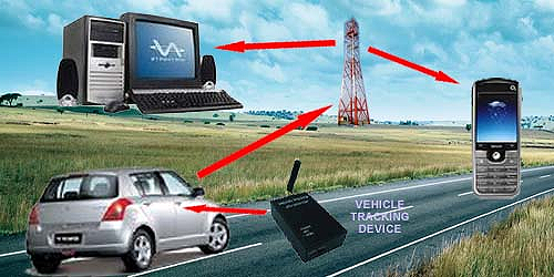 How Vehicle Tracking Device Can Help Improve Customer Service
