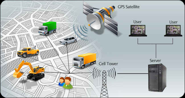 How GPS Tracking Systems Monitor Fuel Consumption