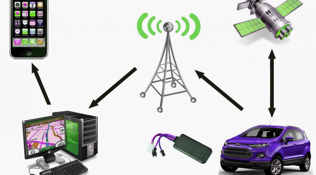 Quality GPS Tracking Devices